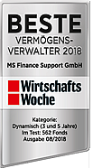 MS Finance Support GmbH
